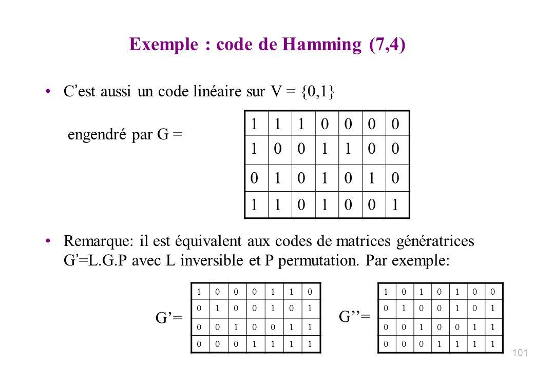 Exemple : code de Hamming (7,4) Cest aussi un code linéaire sur V = {0,1} engendré par G = Remarque: il est équivalent aux codes de matrices génératri