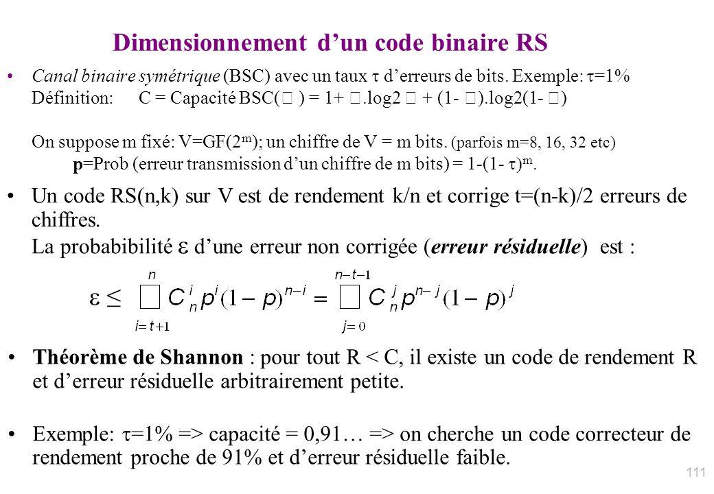 Dimensionnement dun code binaire RS Canal binaire symétrique (BSC) avec un taux derreurs de bits. Exemple: =1% Définition: C = Capacité BSC( ) = 1+.lo