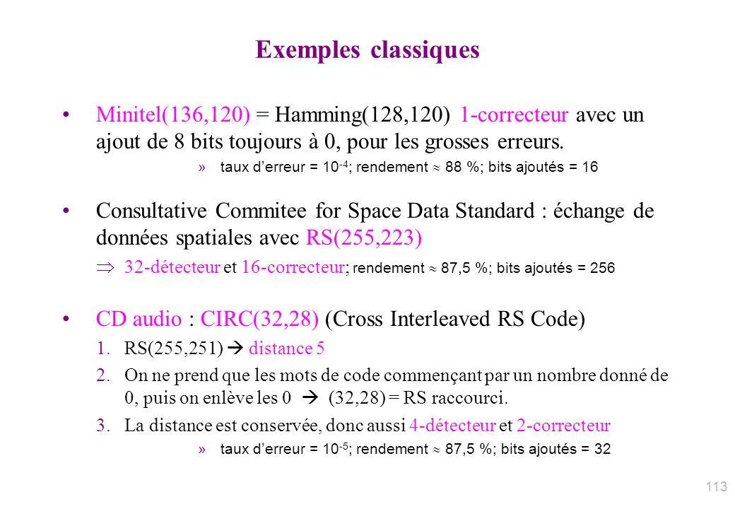 Exemples classiques Minitel(136,120) = Hamming(128,120) 1-correcteur avec un ajout de 8 bits toujours à 0, pour les grosses erreurs. »taux derreur = 1