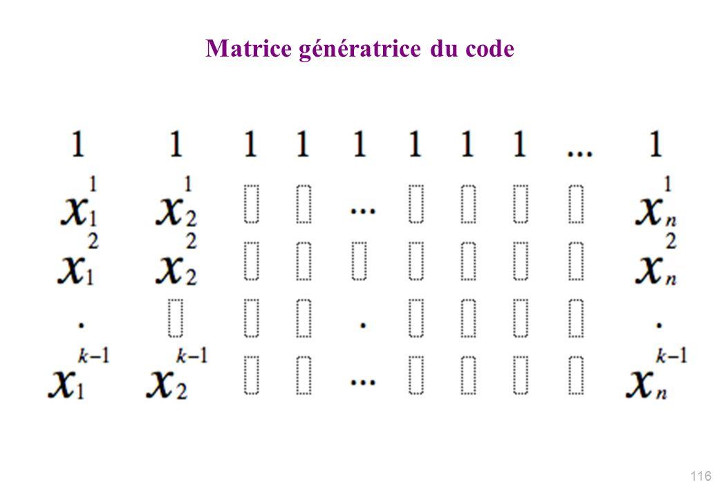 Matrice génératrice du code 116