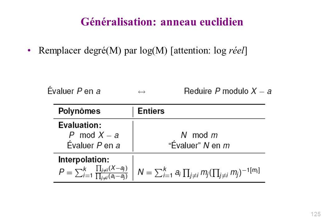 Généralisation: anneau euclidien Remplacer degré(M) par log(M) [attention: log réel] 125