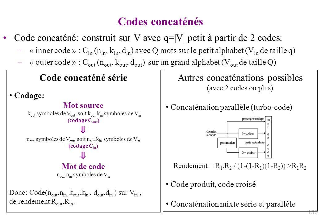 Codes concaténés Code concaténé: construit sur V avec q=|V| petit à partir de 2 codes: – « inner code » : C in (n in, k in, d in ) avec Q mots sur le