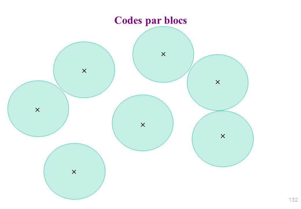 Codes par blocs 132
