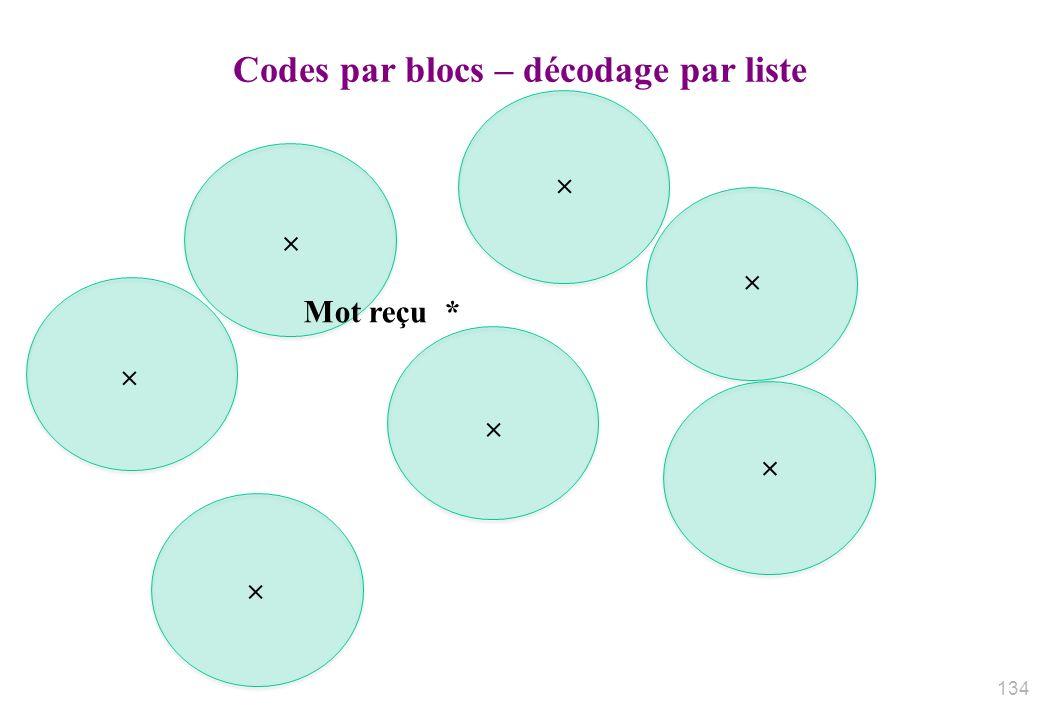 Codes par blocs – décodage par liste Mot reçu * 134