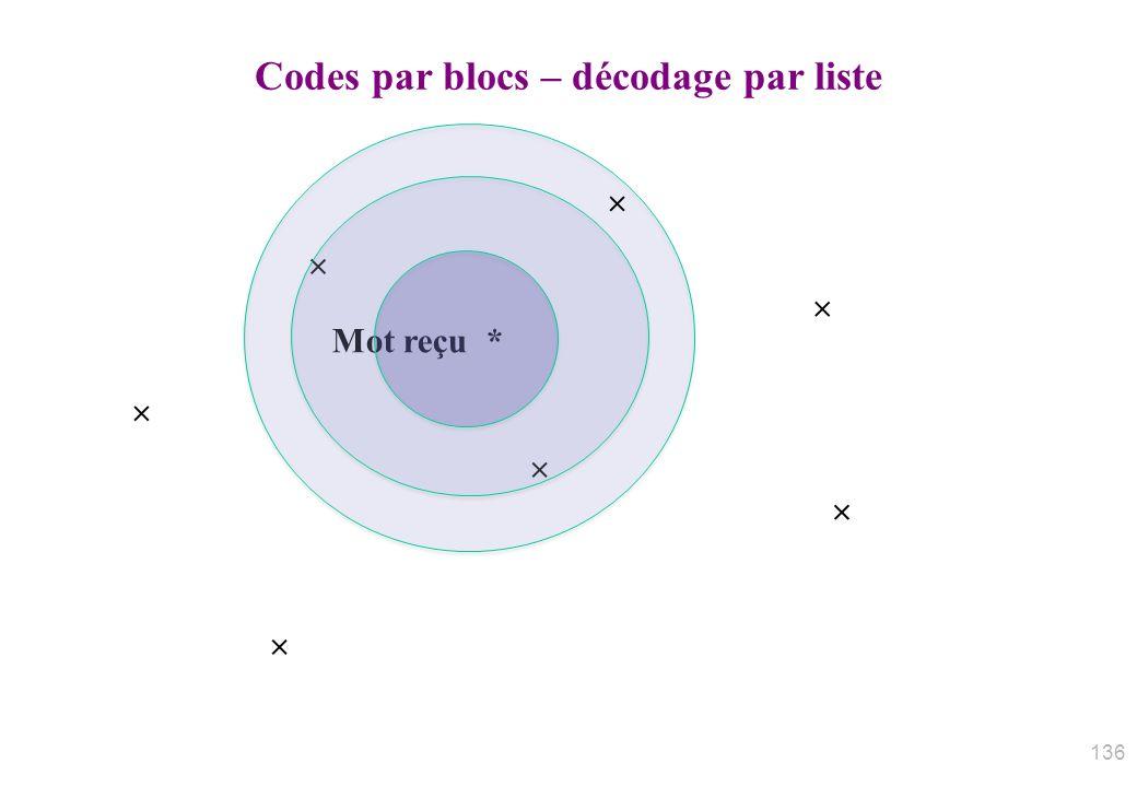 Codes par blocs – décodage par liste Mot reçu * 136