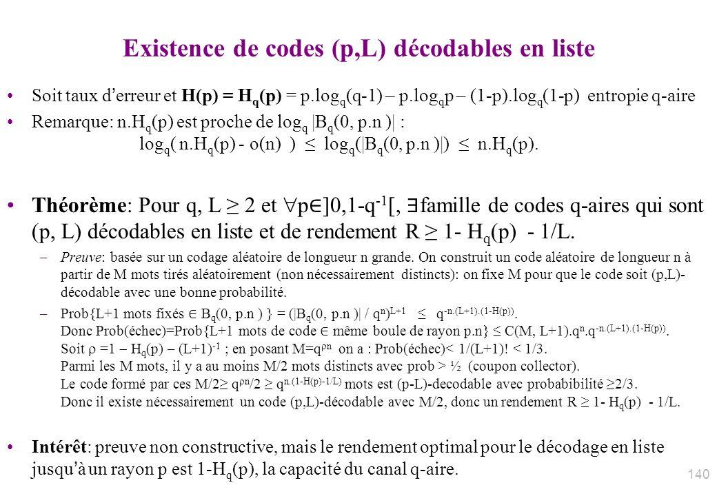 Existence de codes (p,L) décodables en liste Soit taux derreur et H(p) = H q (p) = p.log q (q-1) – p.log q p – (1-p).log q (1-p) entropie q-aire Remar