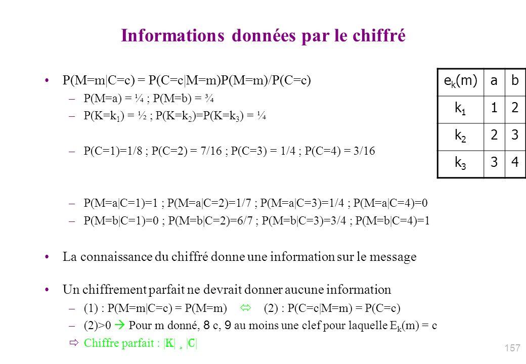 Informations données par le chiffré P(M=m|C=c) = P(C=c|M=m)P(M=m)/P(C=c) –P(M=a) = ¼ ; P(M=b) = ¾ –P(K=k 1 ) = ½ ; P(K=k 2 )=P(K=k 3 ) = ¼ –P(C=1)=1/8