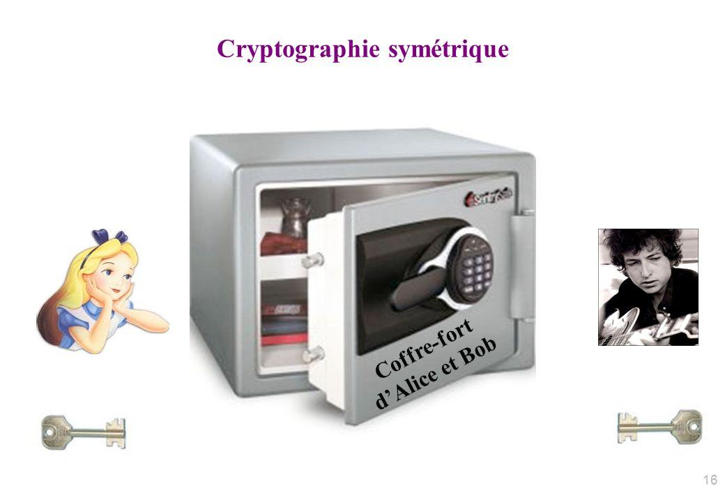 Cryptographie symétrique 16