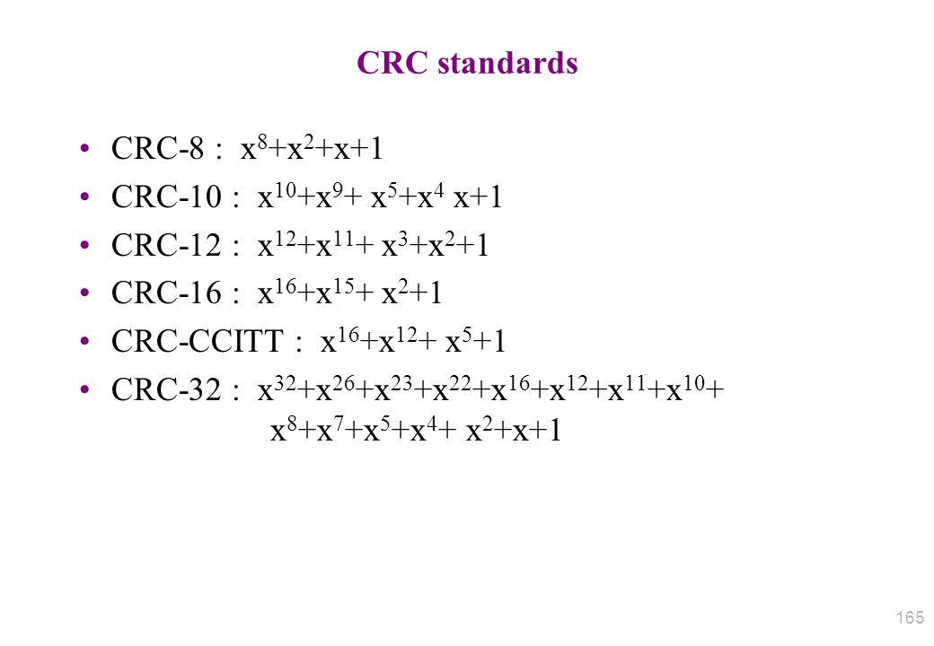 CRC standards CRC-8 : x 8 +x 2 +x+1 CRC-10 : x 10 +x 9 + x 5 +x 4 x+1 CRC-12 : x 12 +x 11 + x 3 +x 2 +1 CRC-16 : x 16 +x 15 + x 2 +1 CRC-CCITT : x 16