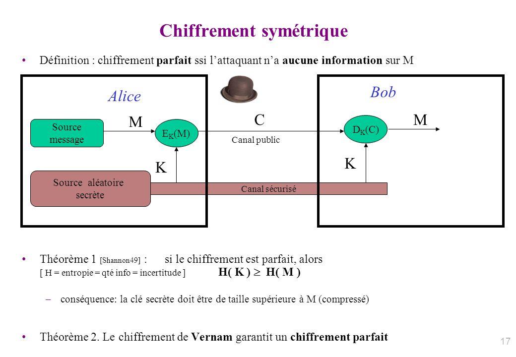 Chiffrement symétrique Définition : chiffrement parfait ssi lattaquant na aucune information sur M Théorème 1 [Shannon49] : si le chiffrement est parf