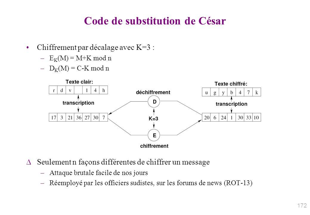 Code de substitution de César Chiffrement par décalage avec K=3 : –E K (M) = M+K mod n –D K (M) = C-K mod n Seulement n façons différentes de chiffrer