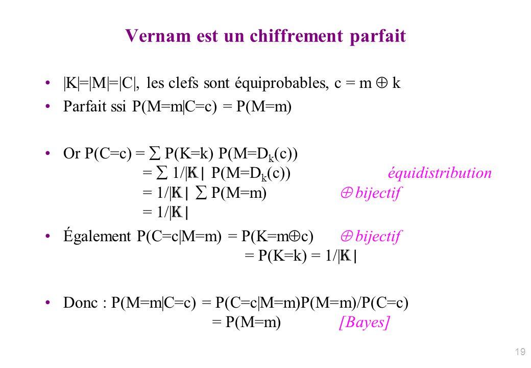 Vernam est un chiffrement parfait |K|=|M|=|C|, les clefs sont équiprobables, c = m k Parfait ssi P(M=m|C=c) = P(M=m) Or P(C=c) = P(K=k) P(M=D k (c)) =