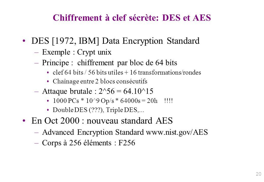 Chiffrement à clef sécrète: DES et AES DES [1972, IBM] Data Encryption Standard –Exemple : Crypt unix –Principe : chiffrement par bloc de 64 bits clef