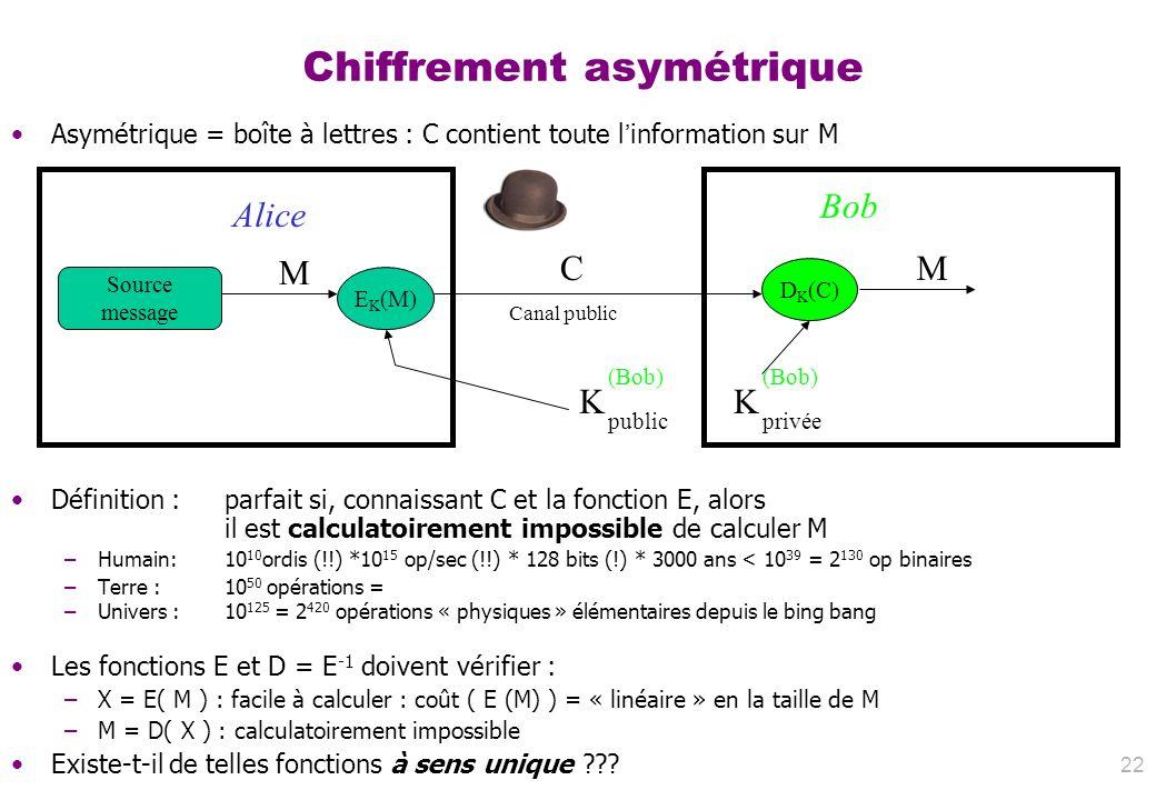 Chiffrement asymétrique Asymétrique = boîte à lettres : C contient toute linformation sur M Définition : parfait si, connaissant C et la fonction E, a