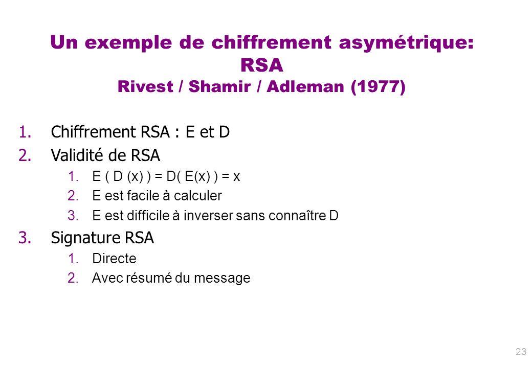 23 Un exemple de chiffrement asymétrique: RSA Rivest / Shamir / Adleman (1977) 1.Chiffrement RSA : E et D 2.Validité de RSA 1.E ( D (x) ) = D( E(x) )