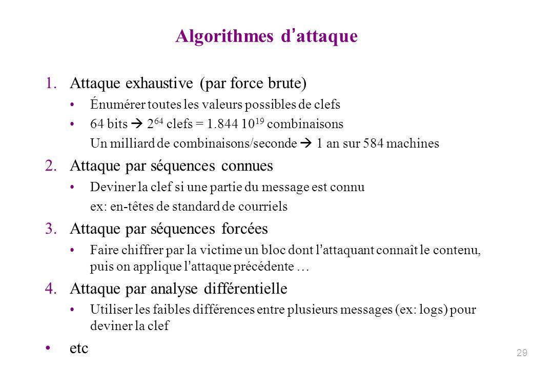 Algorithmes dattaque 1.Attaque exhaustive (par force brute) Énumérer toutes les valeurs possibles de clefs 64 bits 2 64 clefs = 1.844 10 19 combinaiso