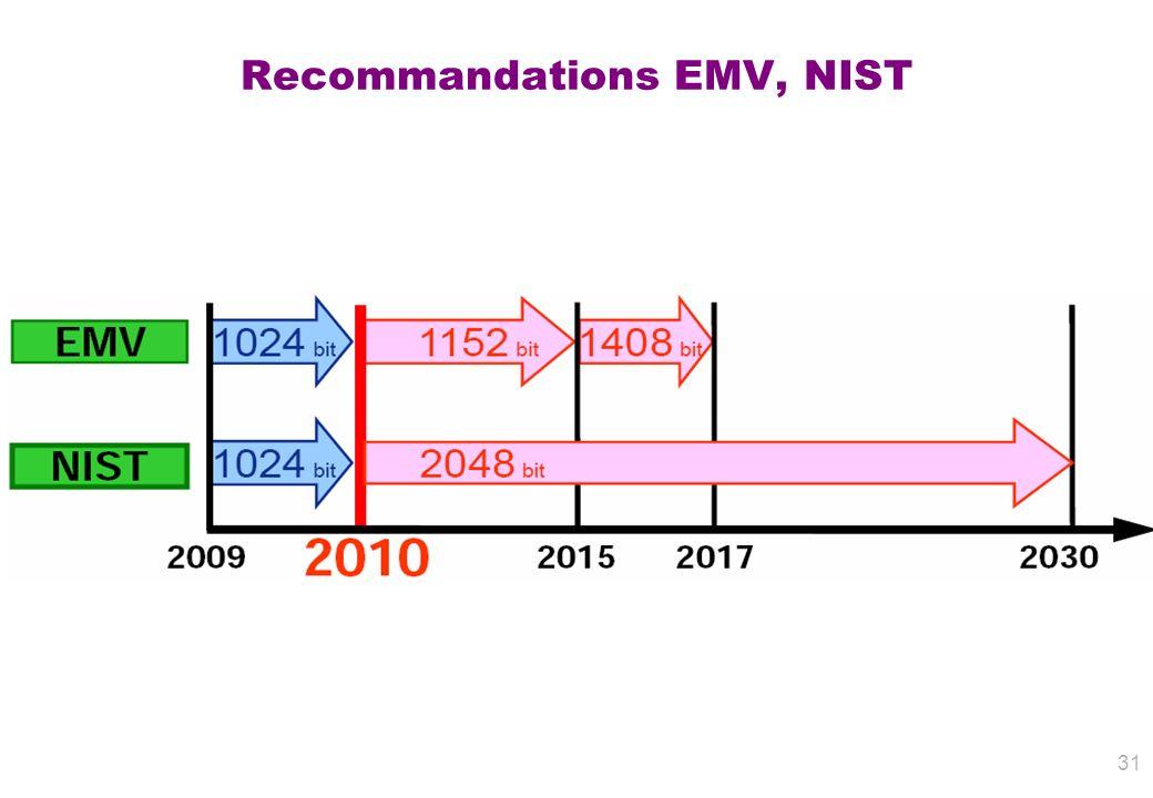 Recommandations EMV, NIST 31