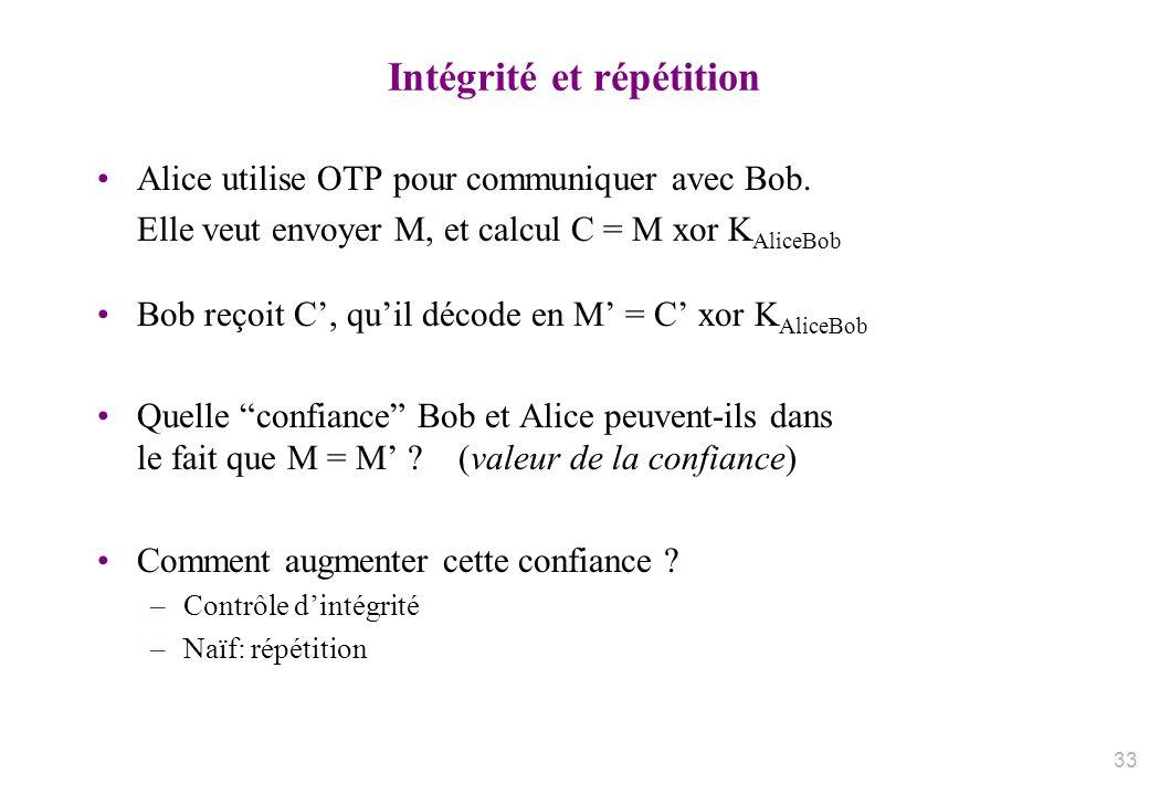 Intégrité et répétition Alice utilise OTP pour communiquer avec Bob. Elle veut envoyer M, et calcul C = M xor K AliceBob Bob reçoit C, quil décode en
