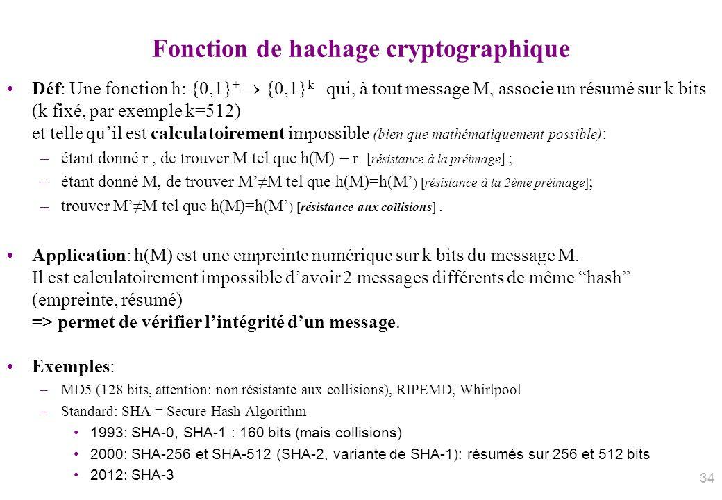 Fonction de hachage cryptographique Déf: Une fonction h: {0,1} + {0,1} k qui, à tout message M, associe un résumé sur k bits (k fixé, par exemple k=51