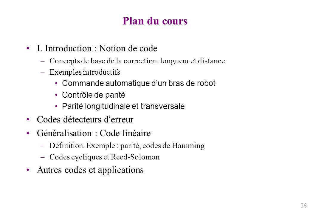 Plan du cours I. Introduction : Notion de code –Concepts de base de la correction: longueur et distance. –Exemples introductifs Commande automatique d