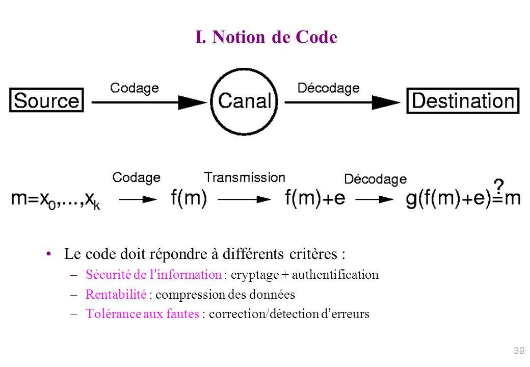 I. Notion de Code Le code doit répondre à différents critères : –Sécurité de linformation : cryptage + authentification –Rentabilité : compression des