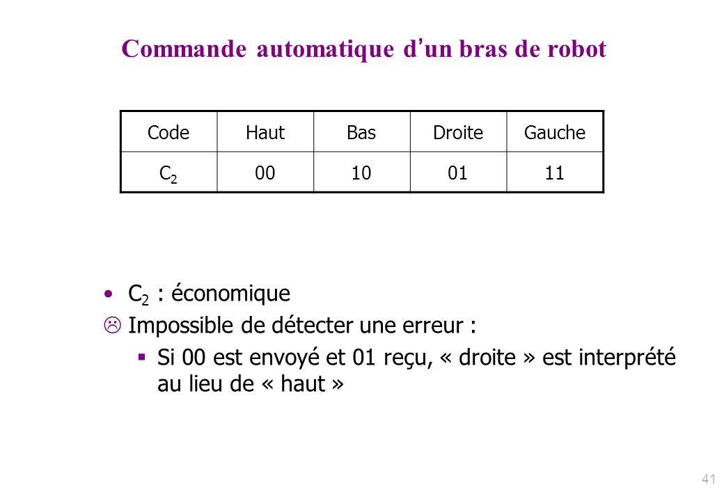 Commande automatique dun bras de robot C 2 : économique Impossible de détecter une erreur : Si 00 est envoyé et 01 reçu, « droite » est interprété au