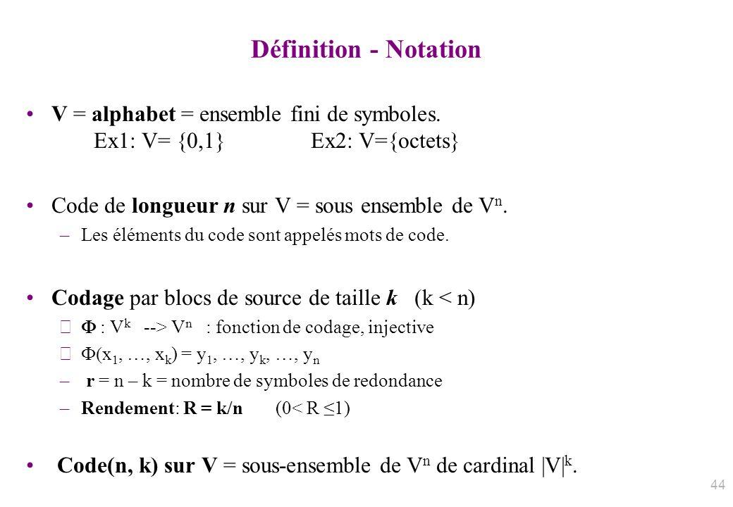 Définition - Notation V = alphabet = ensemble fini de symboles. Ex1: V= {0,1} Ex2: V={octets} Code de longueur n sur V = sous ensemble de V n. –Les él