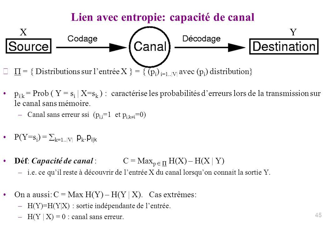 Lien avec entropie: capacité de canal = { Distributions sur lentrée X } = { (p i ) i=1..|V| avec (p i ) distribution} p i|k = Prob ( Y = s i | X=s k )