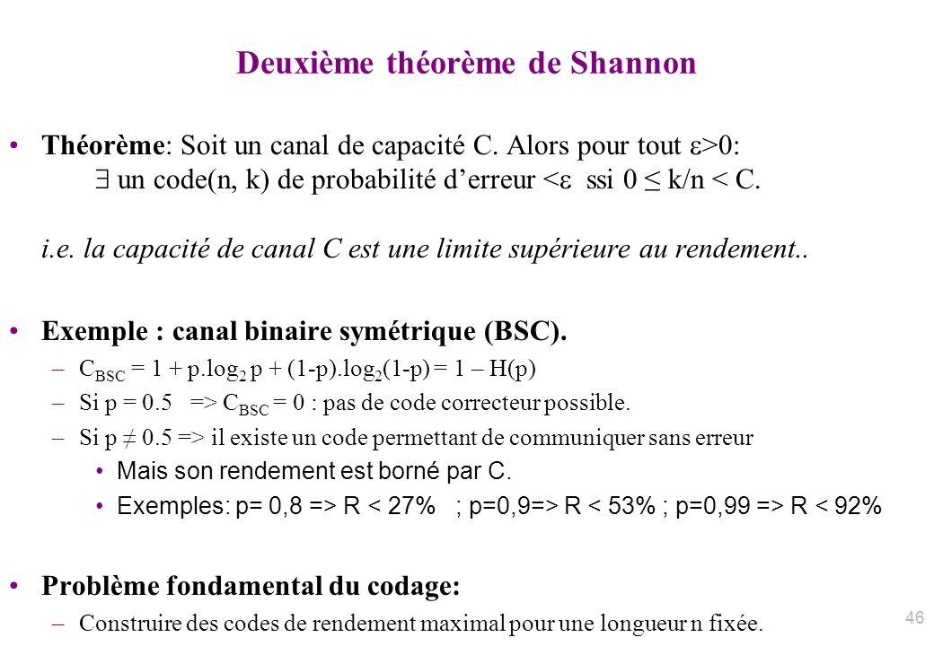 Deuxième théorème de Shannon Théorème: Soit un canal de capacité C. Alors pour tout >0: un code(n, k) de probabilité derreur < ssi 0 k/n < C. i.e. la