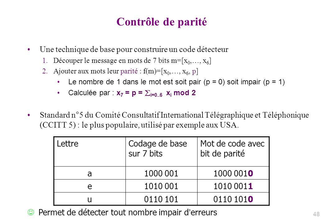 Contrôle de parité Une technique de base pour construire un code détecteur 1.Découper le message en mots de 7 bits m=[x 0,…, x 6 ] 2.Ajouter aux mots