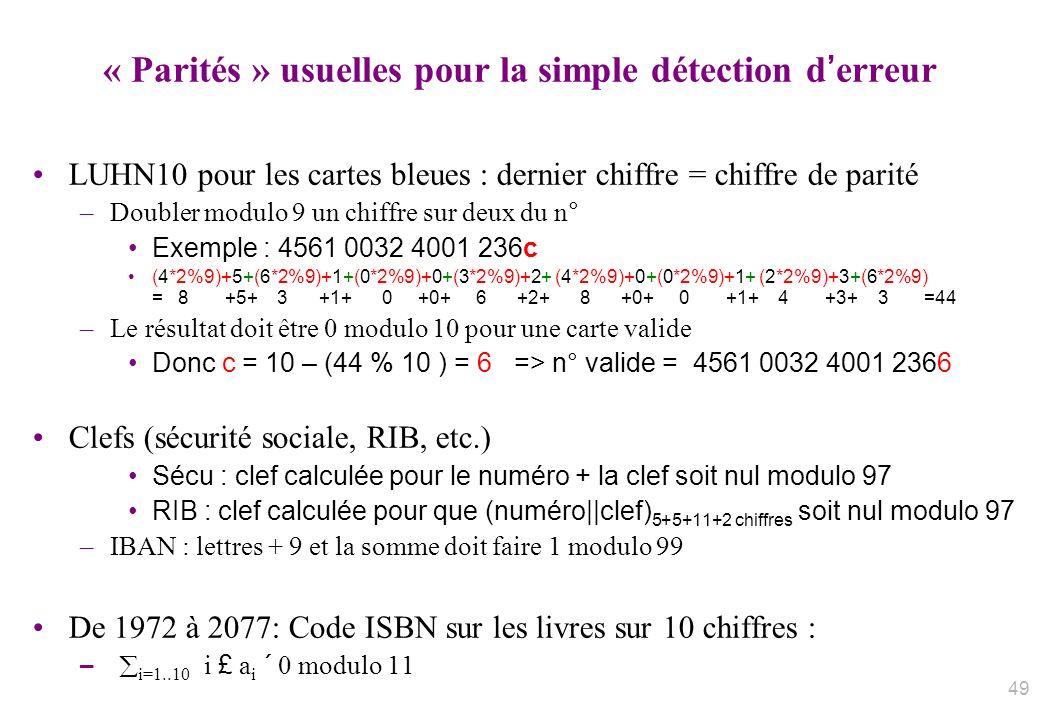 « Parités » usuelles pour la simple détection derreur LUHN10 pour les cartes bleues : dernier chiffre = chiffre de parité –Doubler modulo 9 un chiffre