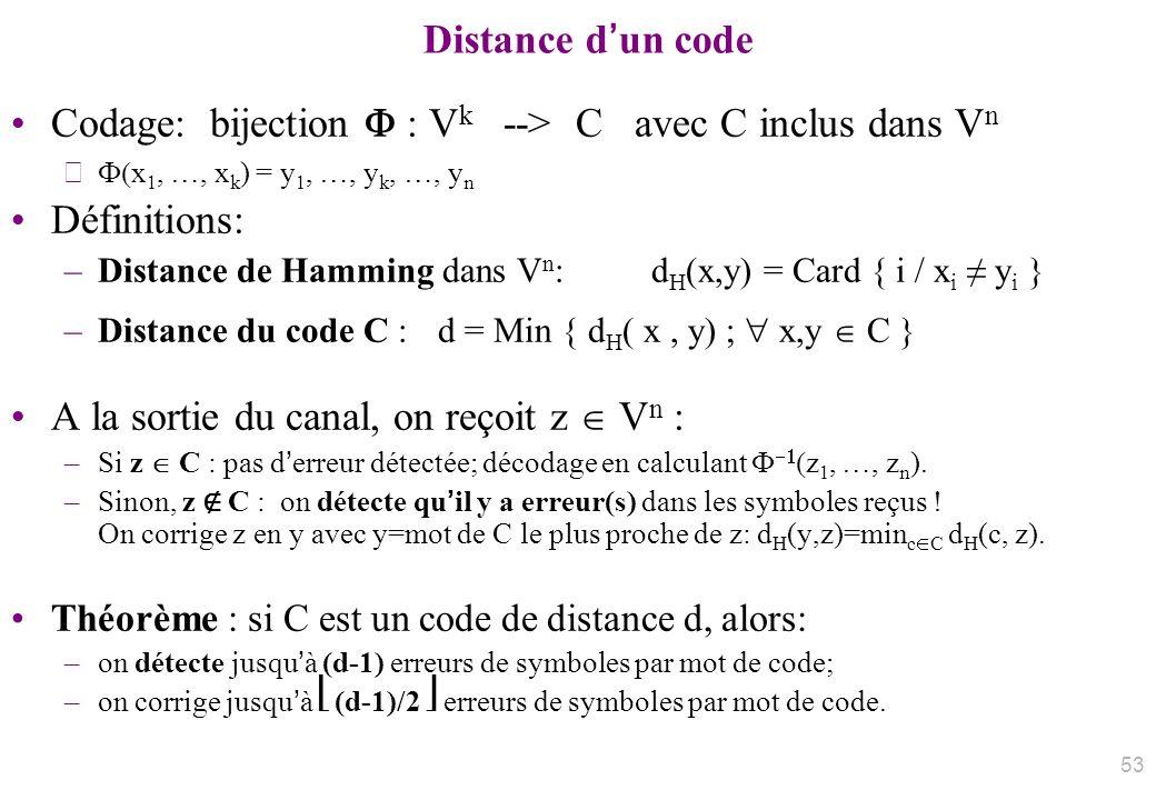 Distance dun code Codage: bijection : V k --> C avec C inclus dans V n – x 1, …, x k ) = y 1, …, y k, …, y n Définitions: –Distance de Hamming dans V