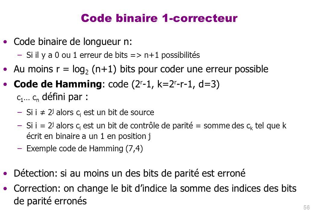 Code binaire 1-correcteur Code binaire de longueur n: –Si il y a 0 ou 1 erreur de bits => n+1 possibilités Au moins r = log 2 (n+1) bits pour coder un