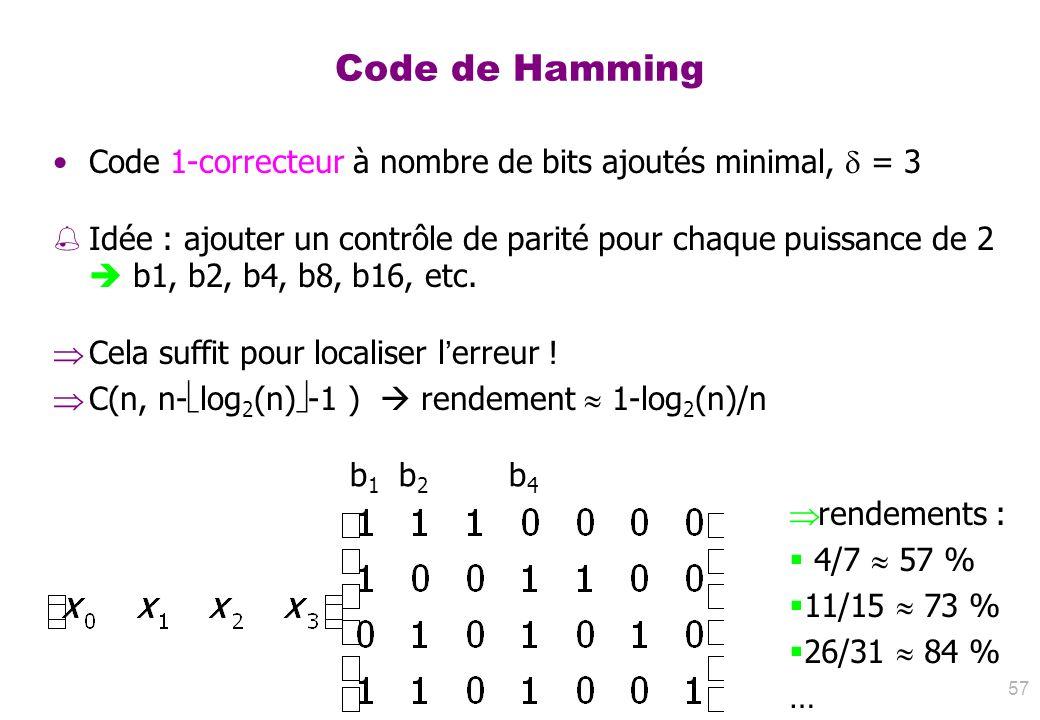 Code de Hamming Code 1-correcteur à nombre de bits ajoutés minimal, = 3 Idée : ajouter un contrôle de parité pour chaque puissance de 2 b1, b2, b4, b8