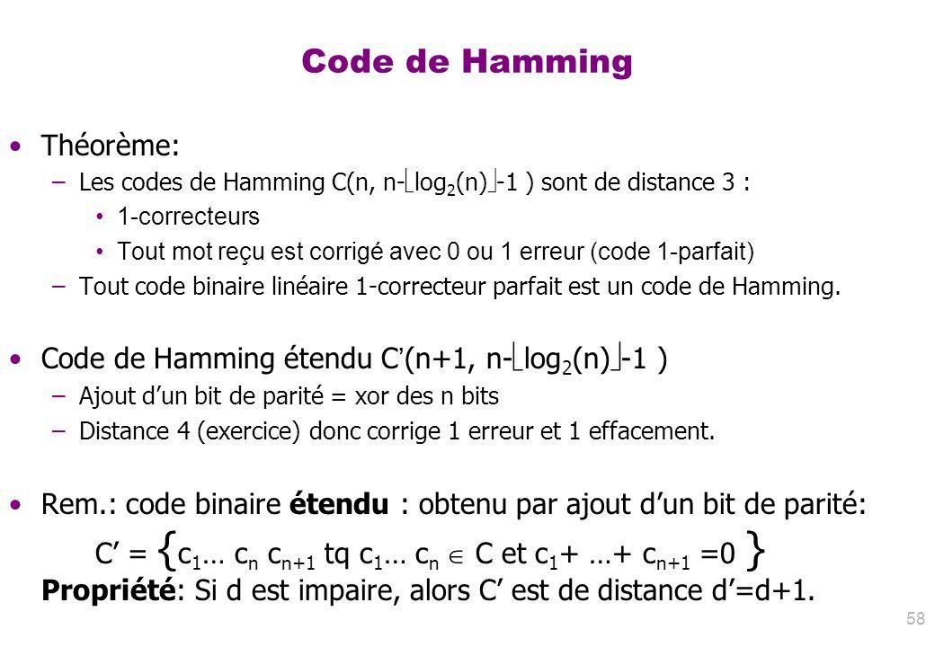 Code de Hamming Théorème: –Les codes de Hamming C(n, n- log 2 (n) -1 ) sont de distance 3 : 1-correcteurs Tout mot reçu est corrigé avec 0 ou 1 erreur