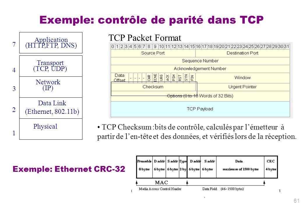 61 Exemple: contrôle de parité dans TCP TCP Packet Format TCP Checksum :bits de contrôle, calculés par lémetteur à partir de len-tête et des données,