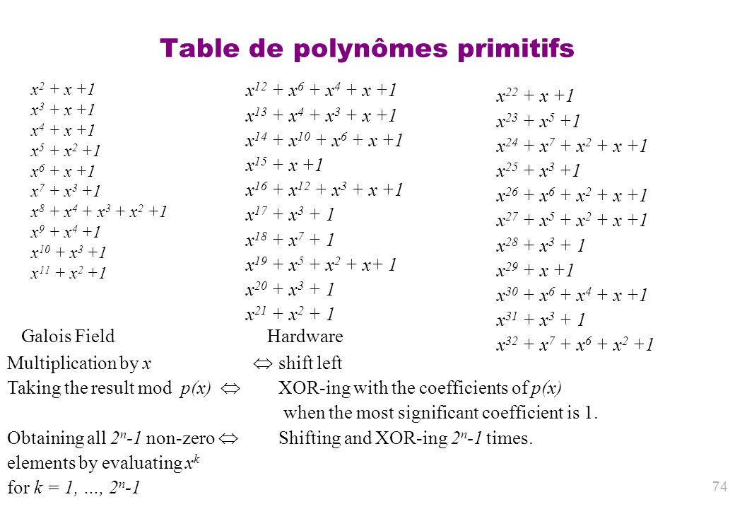 74 Table de polynômes primitifs x 2 + x +1 x 3 + x +1 x 4 + x +1 x 5 + x 2 +1 x 6 + x +1 x 7 + x 3 +1 x 8 + x 4 + x 3 + x 2 +1 x 9 + x 4 +1 x 10 + x 3 +1 x 11 + x 2 +1 x 12 + x 6 + x 4 + x +1 x 13 + x 4 + x 3 + x +1 x 14 + x 10 + x 6 + x +1 x 15 + x +1 x 16 + x 12 + x 3 + x +1 x 17 + x 3 + 1 x 18 + x 7 + 1 x 19 + x 5 + x 2 + x+ 1 x 20 + x 3 + 1 x 21 + x 2 + 1 x 22 + x +1 x 23 + x 5 +1 x 24 + x 7 + x 2 + x +1 x 25 + x 3 +1 x 26 + x 6 + x 2 + x +1 x 27 + x 5 + x 2 + x +1 x 28 + x 3 + 1 x 29 + x +1 x 30 + x 6 + x 4 + x +1 x 31 + x 3 + 1 x 32 + x 7 + x 6 + x 2 +1 Galois Field Hardware Multiplication by x shift left Taking the result mod p(x) XOR-ing with the coefficients of p(x) when the most significant coefficient is 1.