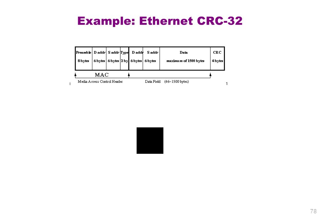 78 Example: Ethernet CRC-32