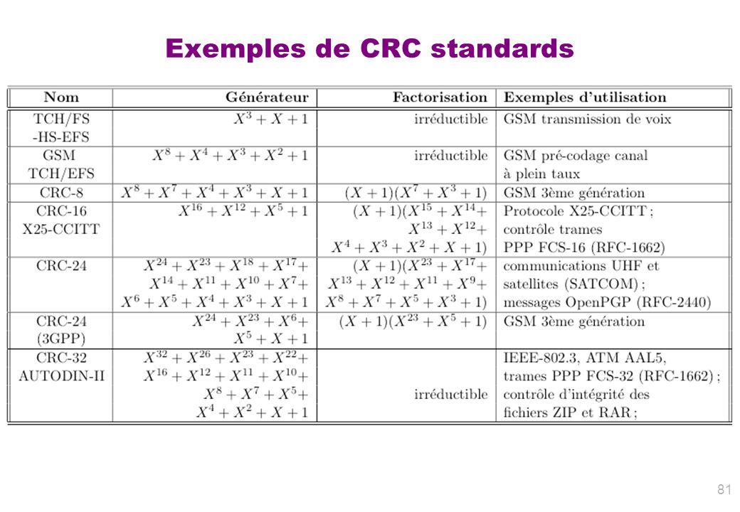 Exemples de CRC standards 81