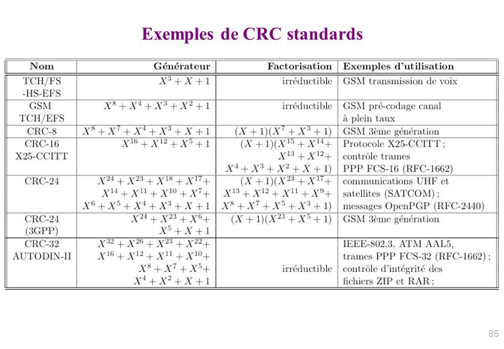 Exemples de CRC standards 85