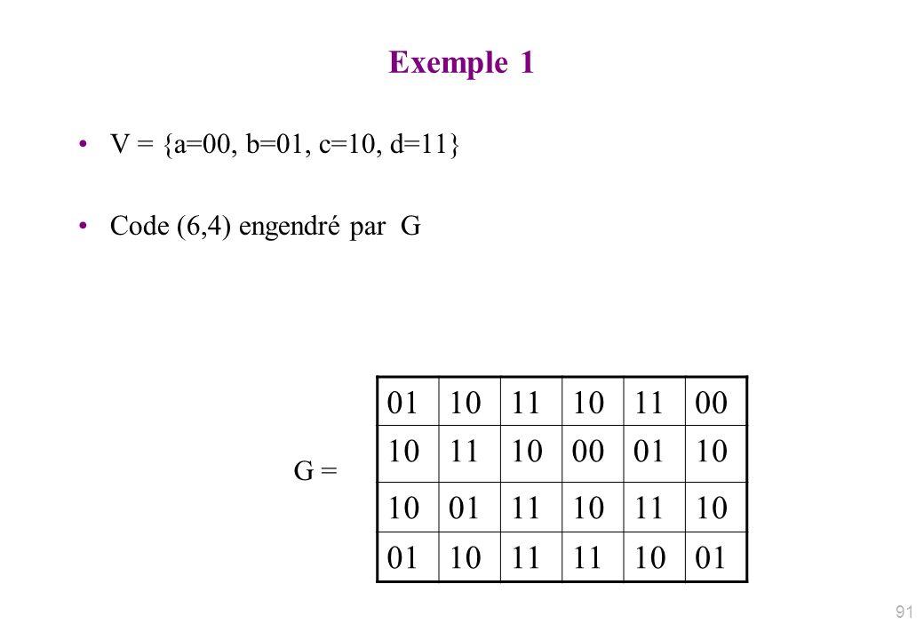 Exemple 1 V = {a=00, b=01, c=10, d=11} Code (6,4) engendré par G 011011101100 101110000110 0111101110 011011 1001 G = 91