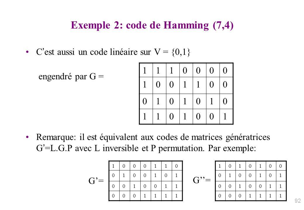 Exemple 2: code de Hamming (7,4) Cest aussi un code linéaire sur V = {0,1} engendré par G = Remarque: il est équivalent aux codes de matrices génératr
