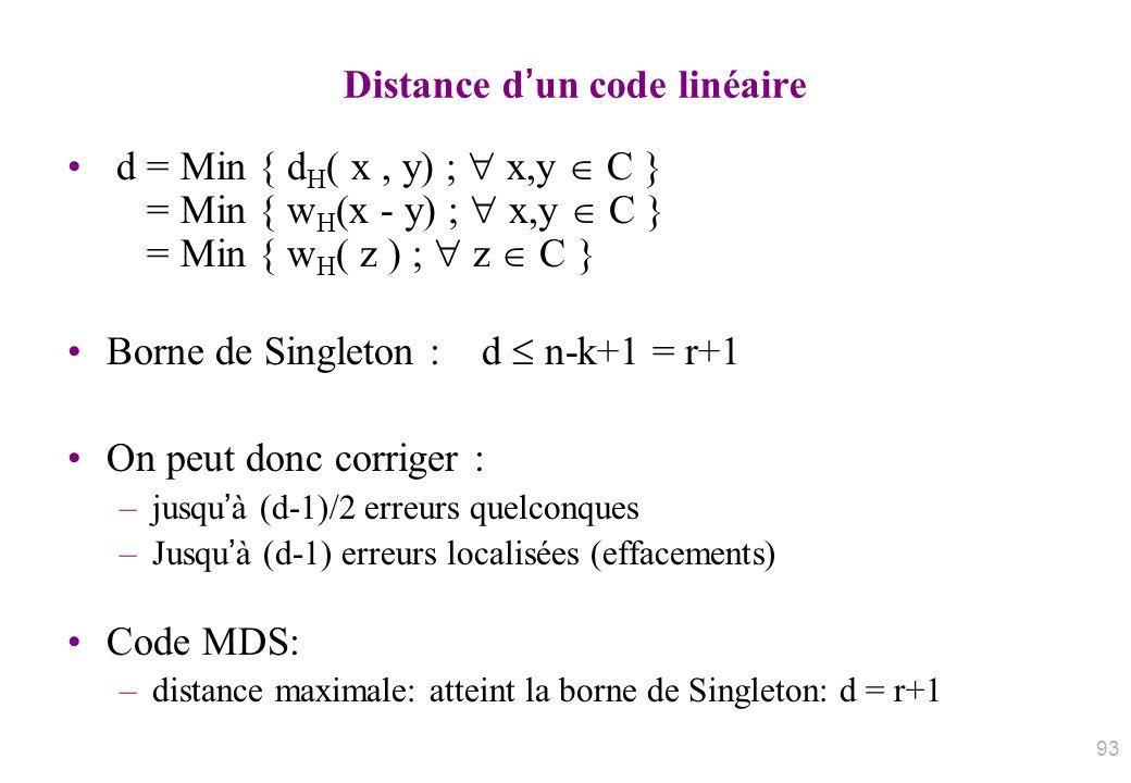 Distance dun code linéaire d = Min { d H ( x, y) ; x,y C } = Min { w H (x - y) ; x,y C } = Min { w H ( z ) ; z C } Borne de Singleton : d n-k+1 = r+1