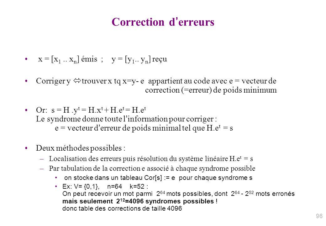 Correction derreurs x = [x 1.. x n ] émis ; y = [y 1.. y n ] reçu Corriger y trouver x tq x=y- e appartient au code avec e = vecteur de correction (=e