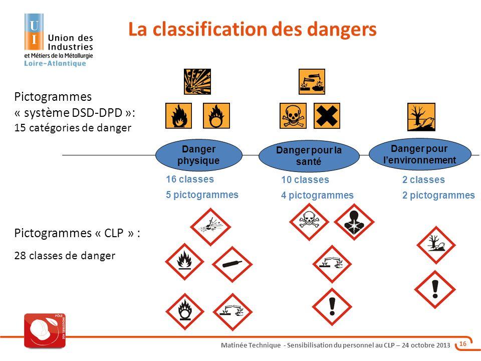 Matinée Technique - Sensibilisation du personnel au CLP – 24 octobre 2013 16 La classification des dangers Pictogrammes « système DSD-DPD »: 15 catégo