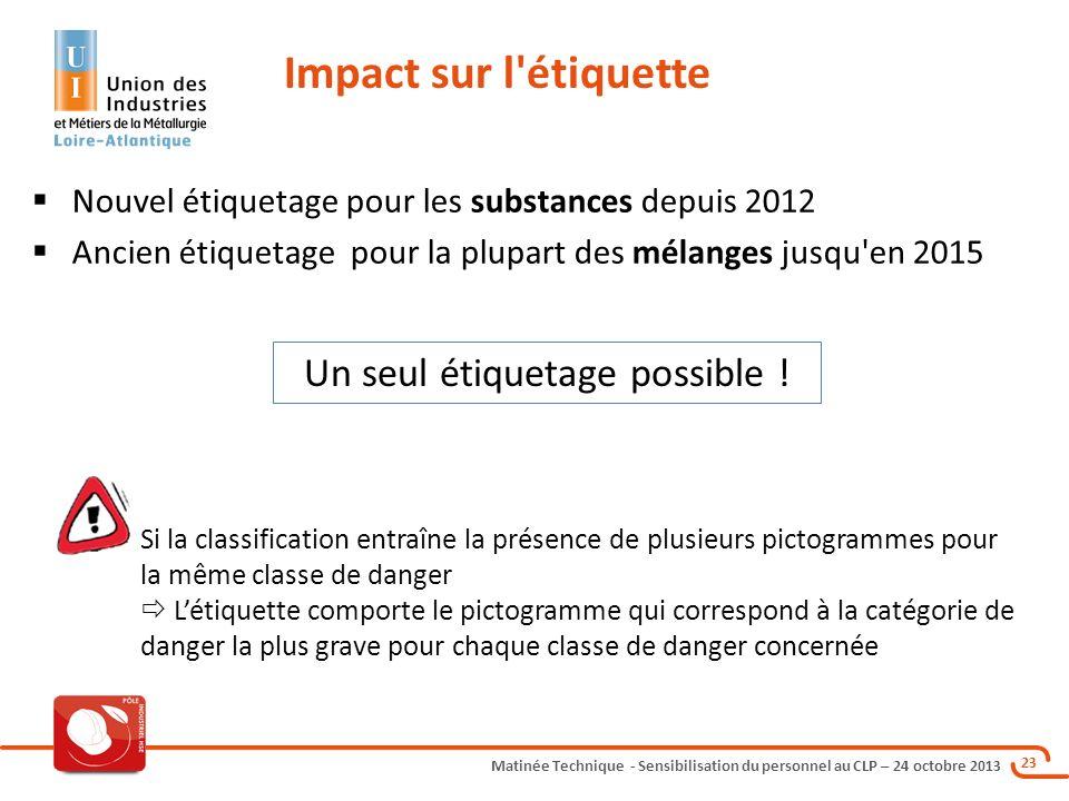 Matinée Technique - Sensibilisation du personnel au CLP – 24 octobre 2013 23 Impact sur l'étiquette Si la classification entraîne la présence de plusi