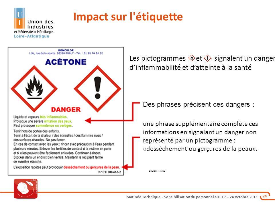 Matinée Technique - Sensibilisation du personnel au CLP – 24 octobre 2013 24 Les pictogrammes et signalent un danger dinflammabilité et datteinte à la
