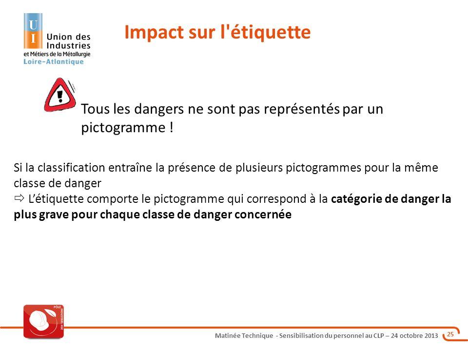 Matinée Technique - Sensibilisation du personnel au CLP – 24 octobre 2013 25 Impact sur l'étiquette Si la classification entraîne la présence de plusi