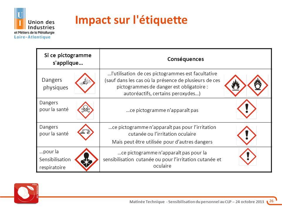 Matinée Technique - Sensibilisation du personnel au CLP – 24 octobre 2013 26 Impact sur l'étiquette Si ce pictogramme s'applique… Conséquences …l'util