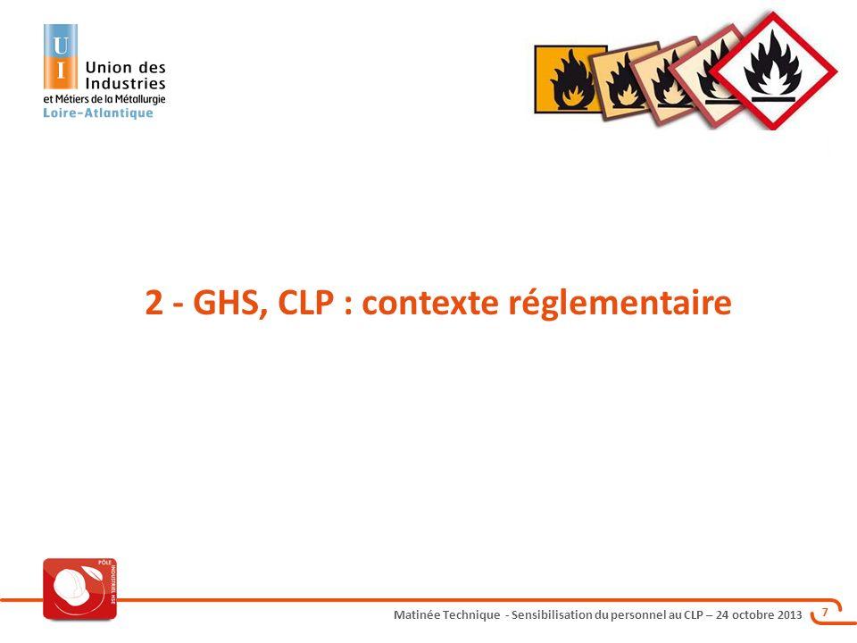 Matinée Technique - Sensibilisation du personnel au CLP – 24 octobre 2013 8 Contexte réglementaire GHS CLP DSD et DPD REACH Arrêté du 20/04/1994 Arrêté du 09/11/2004 Abrogées au 1 er juin 2015 Arrêté du 05/01/1993 Article 31 et annexe II Directive 91/155/CEE Art.